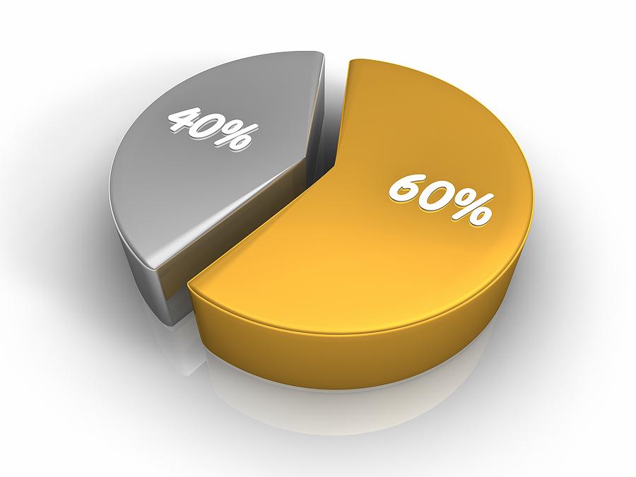 bigstock_Pie_Chart____Percent_10448963