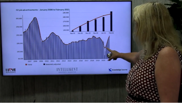 Video: Intelligent Property Investor Update